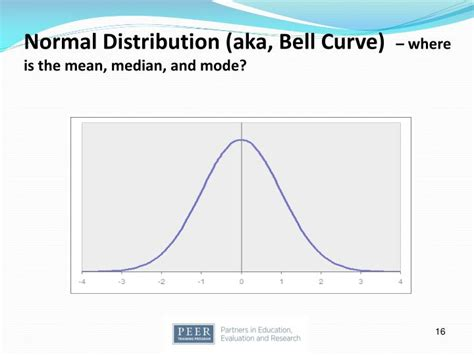 Ppt Introduction To Data Statistics Powerpoint Bell Curve Powerpoint