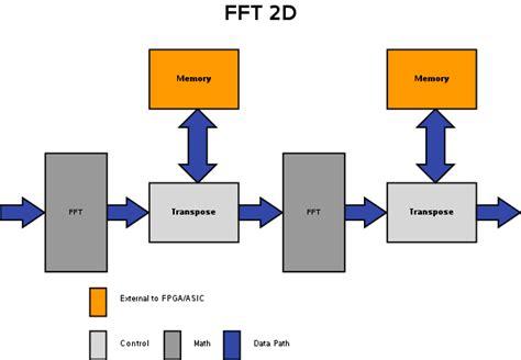 block diagram software engineering block diagram engineering wiring diagram schemes