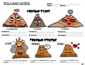 types of volcanoes worksheet abitlikethis