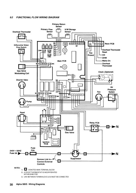 100 y plan wiring diagram with stat solved
