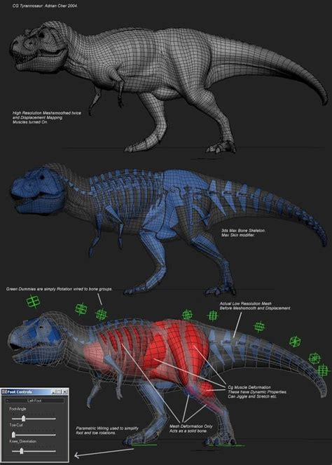 zbrush dinosaur tutorial 58 best images about topology on pinterest pixel
