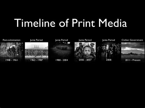 print media templates presentation slides template print media in myanmar