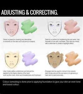color correcting primer how to color correct your with primer my career