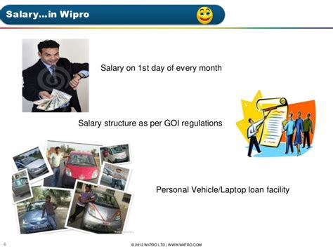 Wipro Mba Salary by Suraksha V 1 0