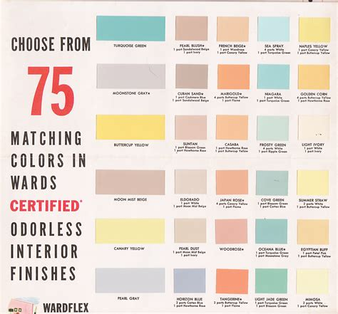 paint colors vintage goodness 1 0 vintage decorating 1950 s paint