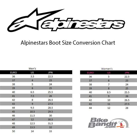 motocross boots size chart alpinestars tech 10 boot best reviews on alpinestars