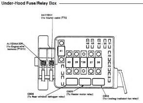 honda sol cooling fan relay location get free image about wiring diagram