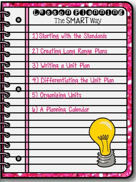 lesson plan template guided reading lesson plan template
