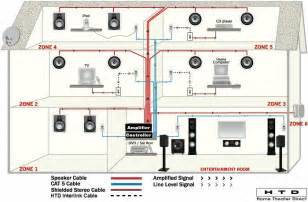cat5 wiring diagram get free image about wiring diagram