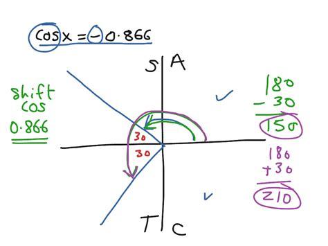 trigonometry cast diagram add maths topic 5 eg 5 using cast with cos math