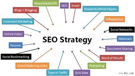 seo strategy search engine optimization strategy vudu