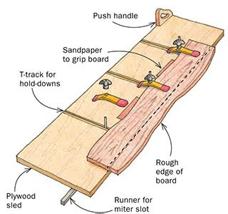 best joiner joinery methods of jointing without a jointer