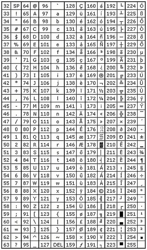 utf 8 tabelle falscher zeichensatz bei ldap als standard gew 228 hlt