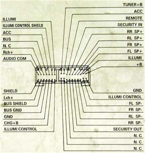 honda ta pinout diagram  pinoutguidecom