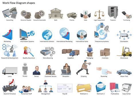 workflow diagram shapes meaning image gallery workflow shapes