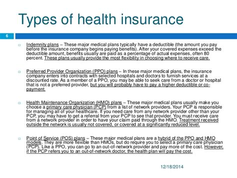 are health insurance deductibles tax deductible c to f