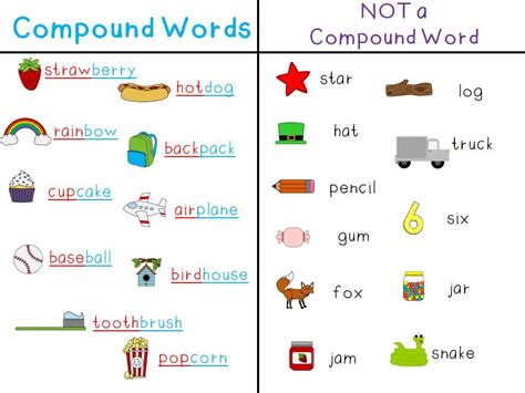compound word work yeehaw teaching in