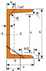 upn unp european standard u channels upn steel profile