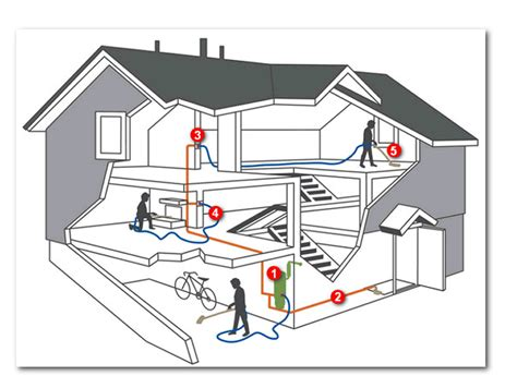 wire house diagram wiring diagram