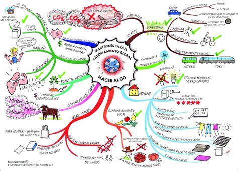 imagenes de mapas mentales animados mapas mentales que llevan tus ideas hasta el infinito 161 y