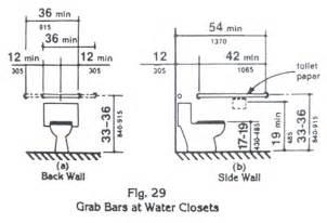 ada restroom size requirements teresa