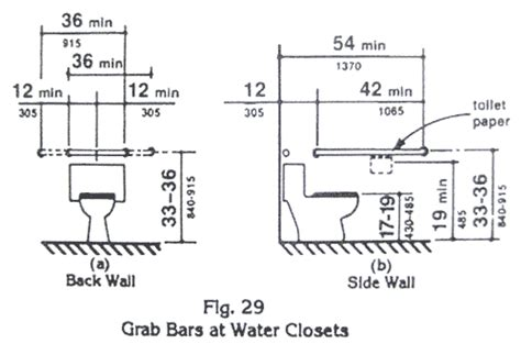 ada bathroom grab bar guidelines ansi vs ada restroom grab bar requirements evstudio