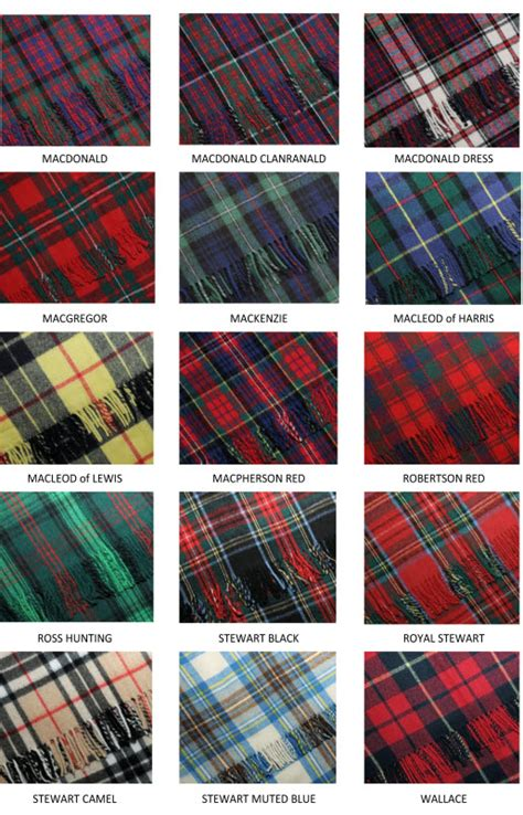 what does tartan mean reading cloth reading of traditional cloth tartan