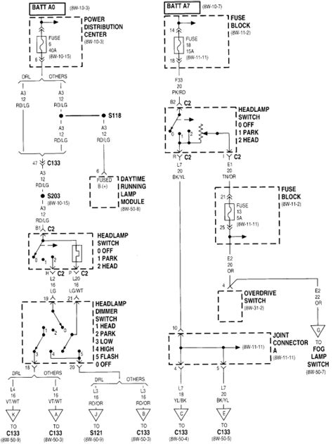 96 dodge ram wiring diagram 96 jeep grand wiring