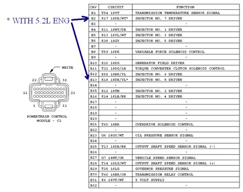 97 jeep grand 4 0 ecm wiring diagram get free