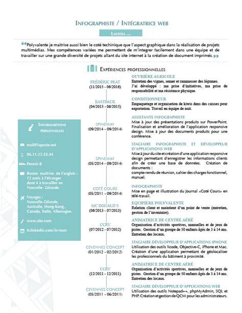 canada exemples de cv canadiens francophones page 32