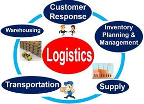 Origin Cargo Management Definition What Is Logistics Definition And Meaning Market