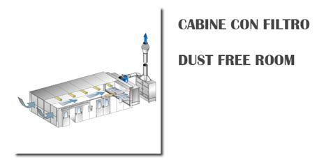 Dust Free Room by Industrial Air Filtering Systems Coral Engineering Srl