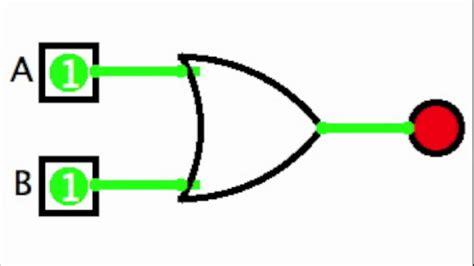 digital logic design part 1