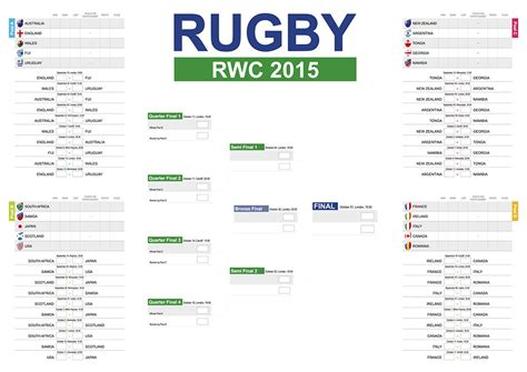 printable schedule rugby world cup 2015 rugby world cup 2015 schedule and video highlights