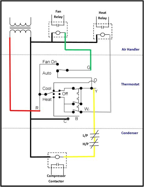 coleman ac thermostat wiring diagram into coleman furnace