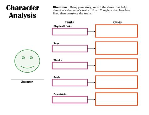 Character Development Worksheet Pdf by 2 1 Print Technologies Character Analysis Worksheet