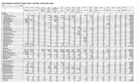 school budget template best photos of school budget template sle school