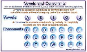 vowels and consonants letters of english alphabets