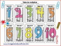 Las Tablas De Multiplicar Al Estilo Im&225genes Educativas