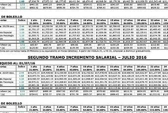 grilla de haberes docentes 2016 prov de buenos aires grilla salarial 2016 provincia de buenos aires paperblog