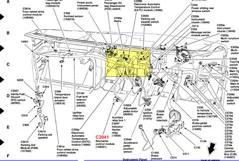 image gallery labeled car dashboard car dashboard labeled diagram www pixshark com images galleries with a bite