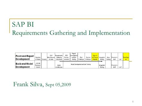 gathering business requirements template sap bi requirements gathering process
