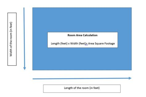 How To Find Square Footage Of Room by How To Calculate Square Footage Of A Room