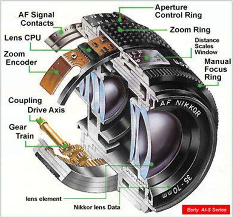 Lensa Nikon Afs 55 200mm Af S 55 200 Mm F4 56g Ed Dx Vr Ii autofocus af nikkor lenses information reference libary