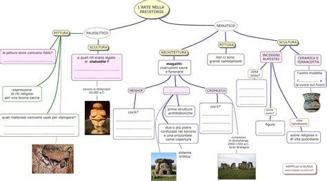 l alimentazione degli egizi mappe per la scuola l arte nella preistoria storia