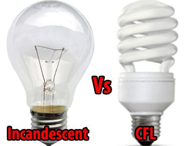 are incandescent light bulbs illegal home depot