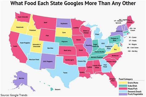 states place this amazing map shows which food each state eats the most