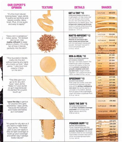 type of foundation wow look at all the differnate colors and types of