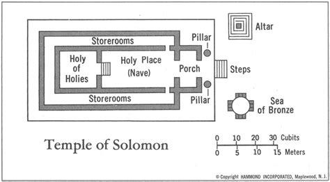 diagram of the temple of solomon dreaming of jerusalem