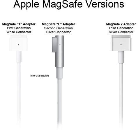 Adaptorcharger Mac Magsafe 60 Watt Original 1 genuine apple 60w magsafe power adapter for macbook pro 13 a1344 new retail packaging